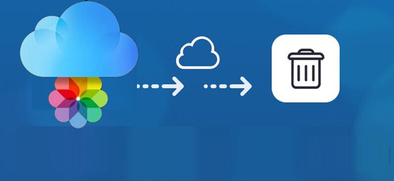 Comment supprimer des photos d'iCloud